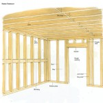 Framing A Wall - Here Are The Steps